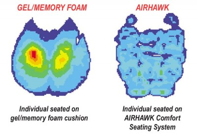 Airhawk Motorbike Seat Cushion Cruiser Medium AHCM